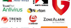Best Antivirus Software for 2014